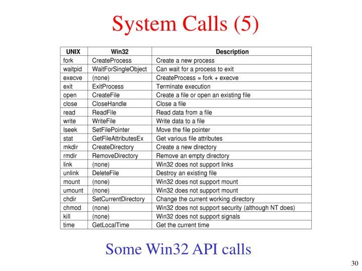 System Calls (5)