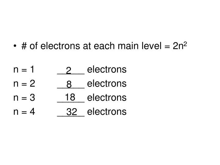 # of electrons at each main level = 2n