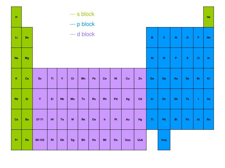 --- s block