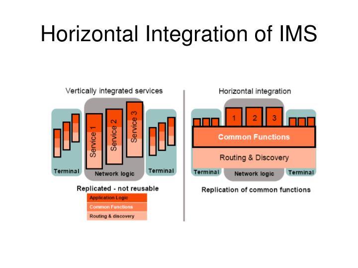 Horizontal Integration of IMS
