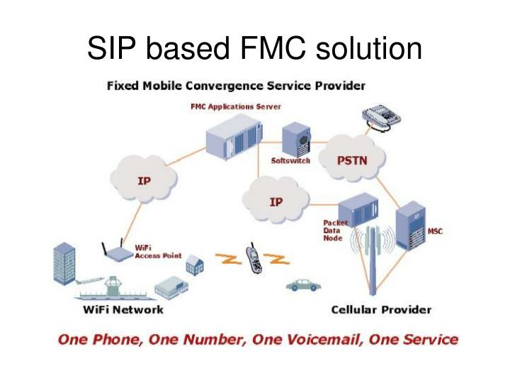 SIP based FMC solution