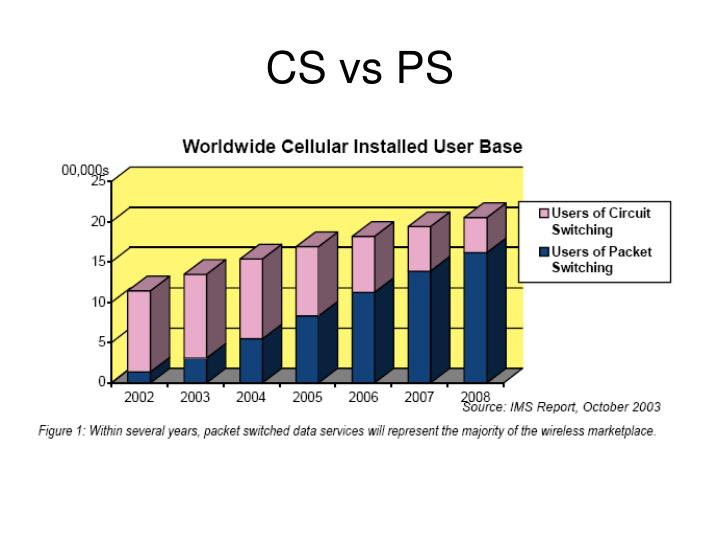 CS vs PS