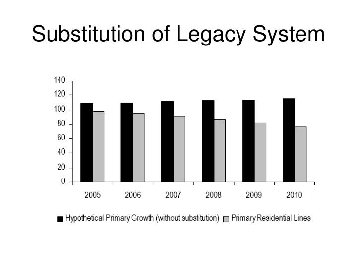 Substitution of Legacy System