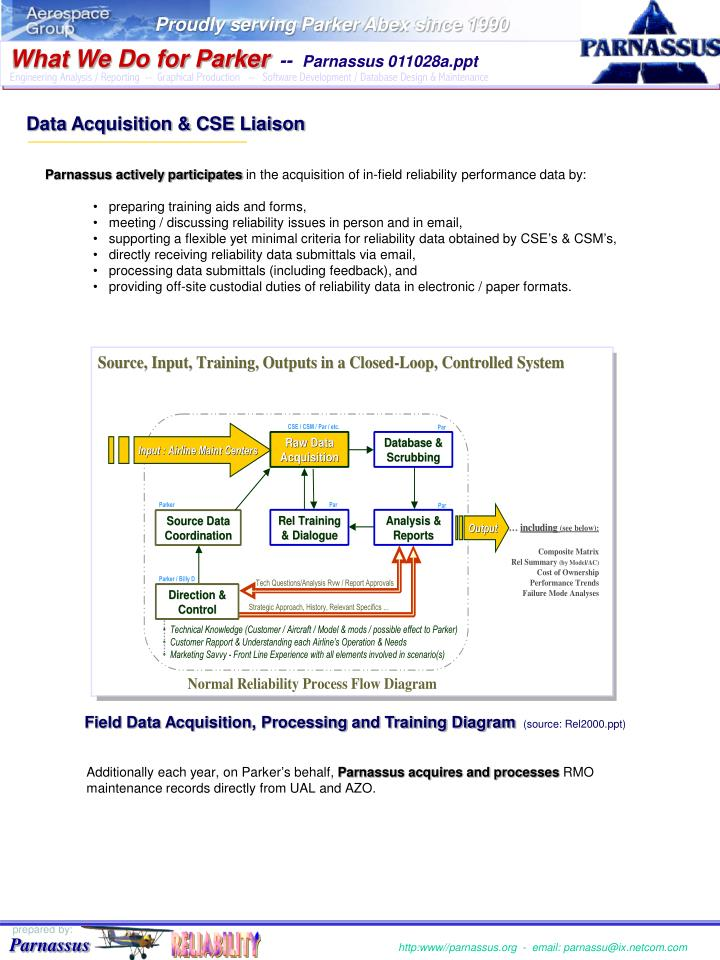 Field Data Acquisition, Processing and Training Diagram