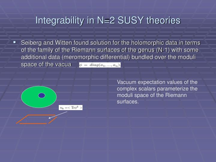 Integrability in N=2 SUSY theories