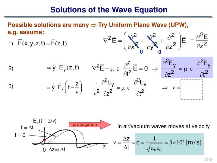 Solutions of the Wave Equation