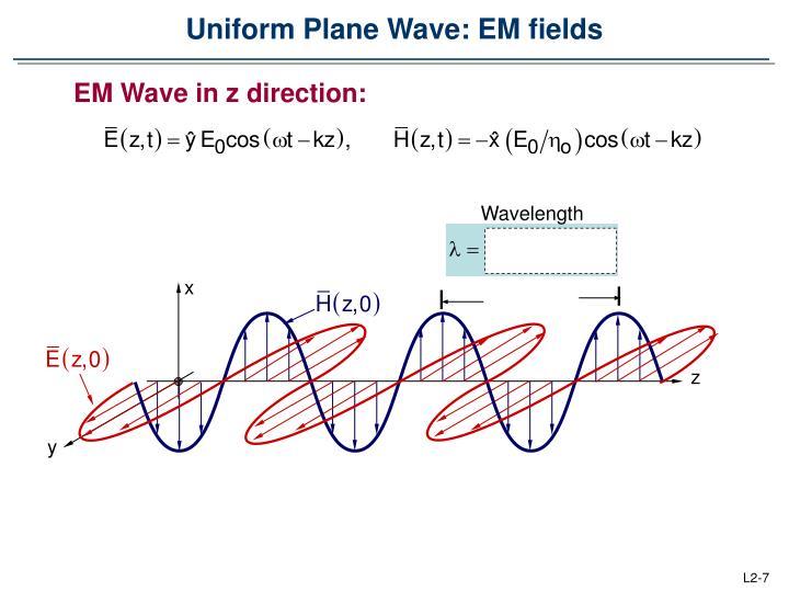 Uniform Plane Wave: EM fields