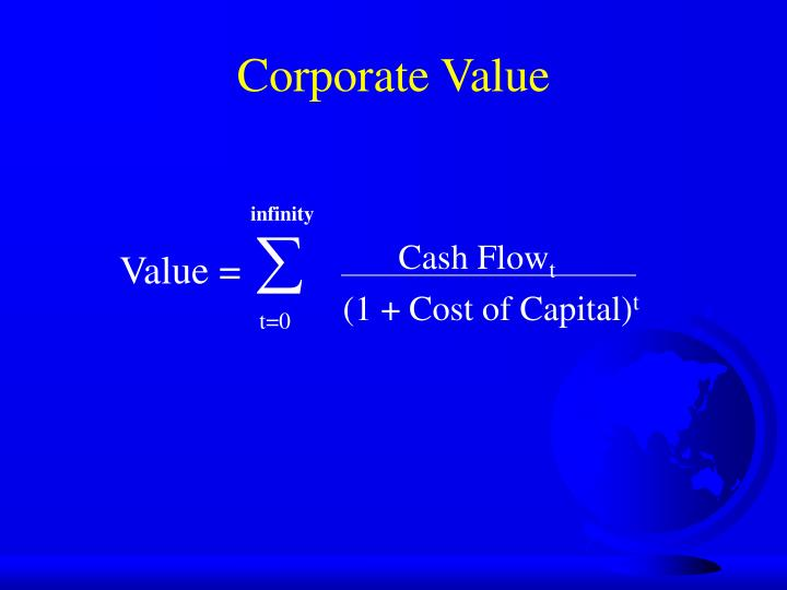 Corporate Value