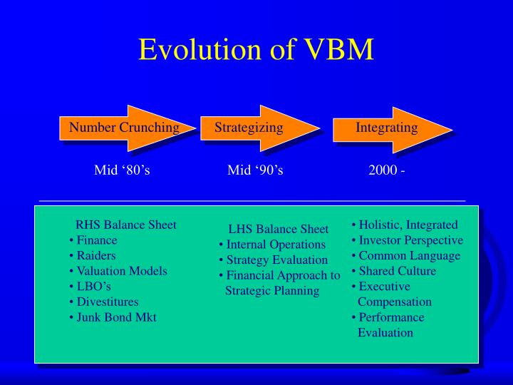 Evolution of VBM