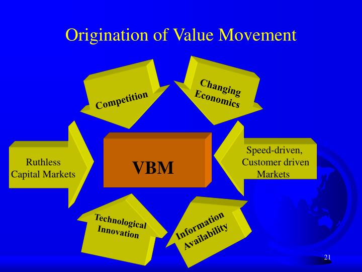 Origination of Value Movement