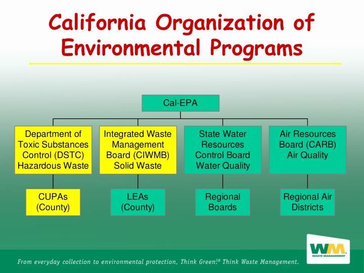 California Organization of Environmental Programs