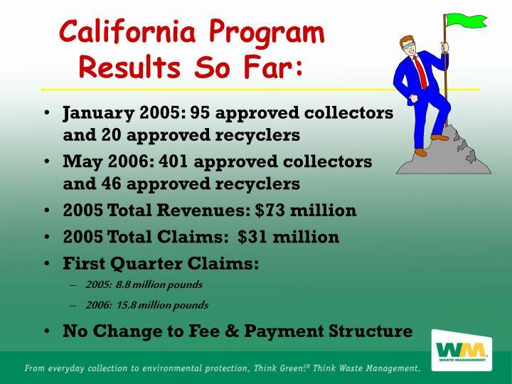 California Program Results So Far: