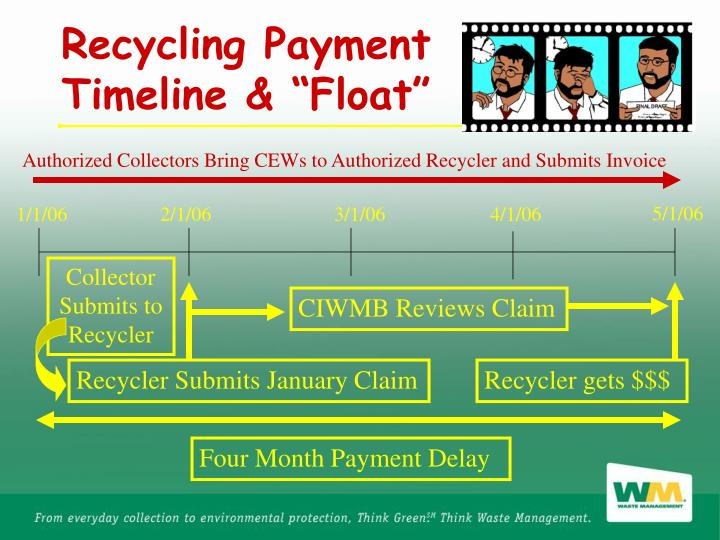 Authorized Collectors Bring CEWs to Authorized Recycler and Submits Invoice