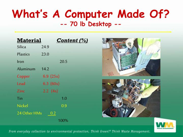 What's A Computer Made Of?
