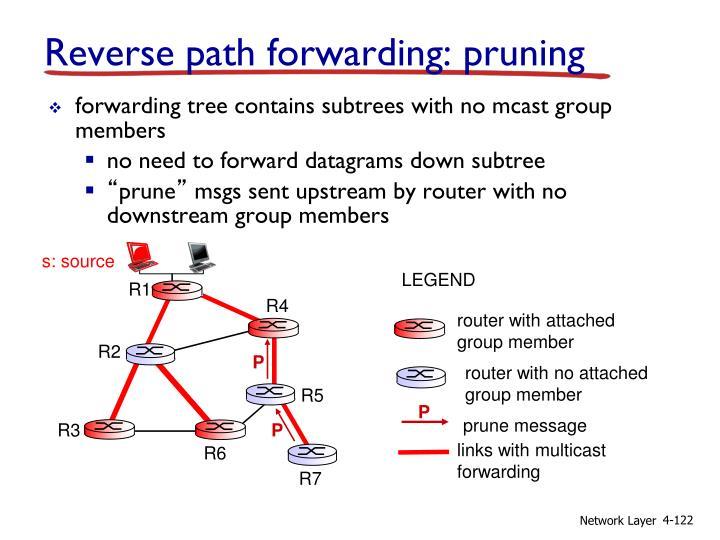 Reverse path forwarding: pruning