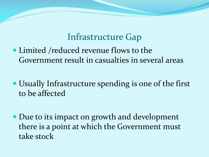 Infrastructure Gap