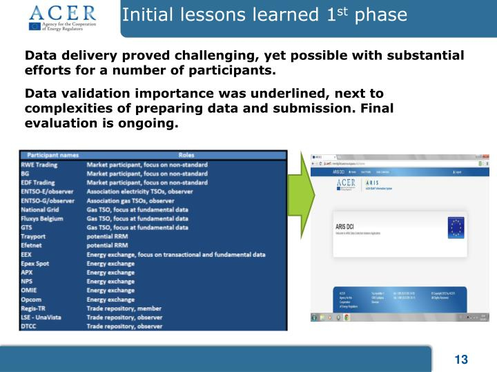 Initial lessons learned 1