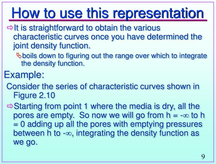 How to use this representation