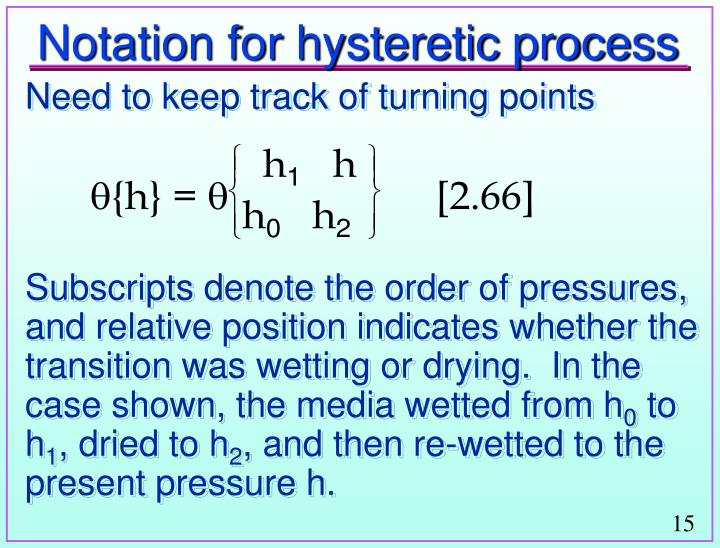 Notation for hysteretic process