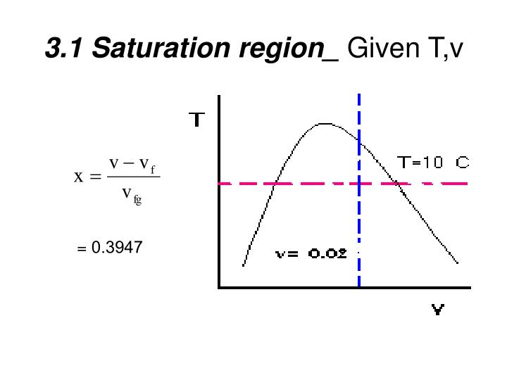 3.1 Saturation region_