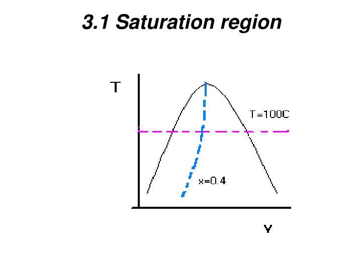 3.1 Saturation region