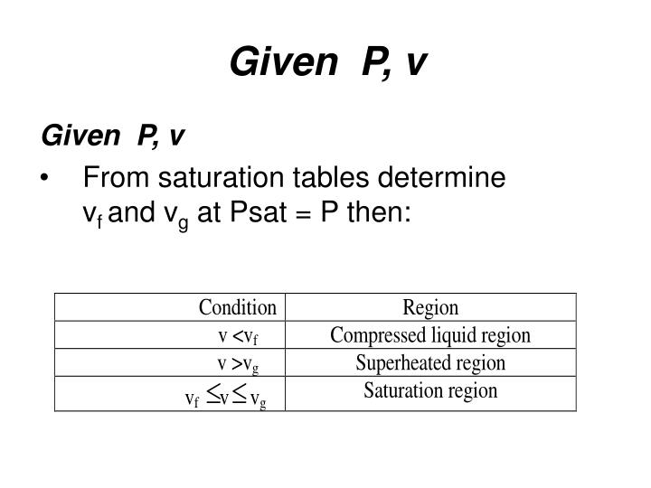 Given  P, v