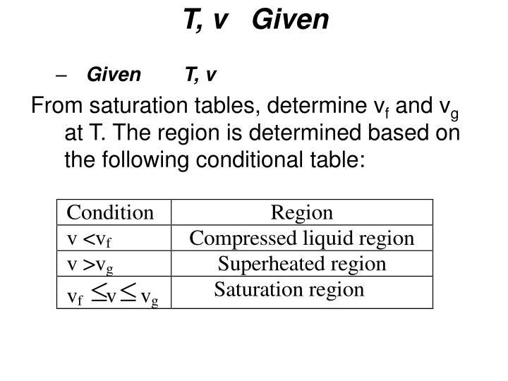 GivenT, v
