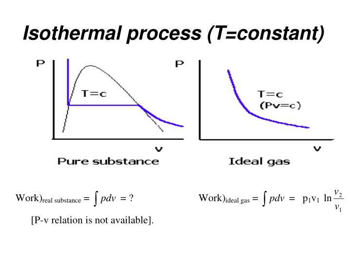 Isothermal process (T=constant)