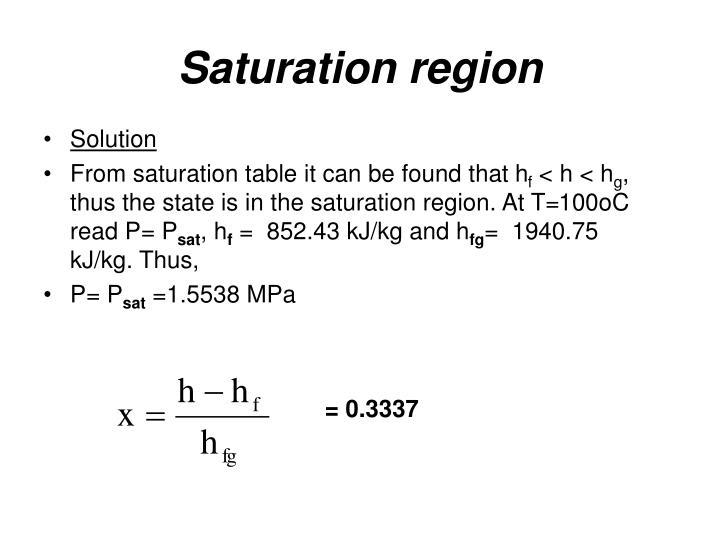 Saturation region
