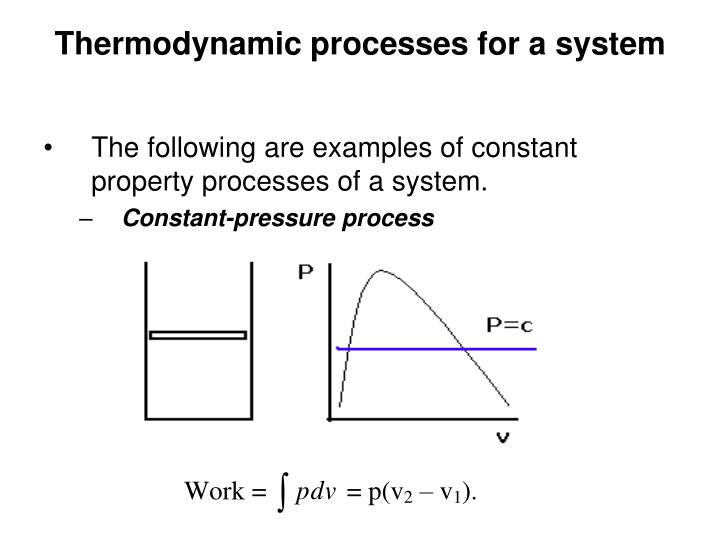 Thermodynamic processes for a system