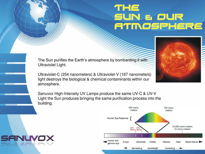 The Sun purifies the Earth's atmosphere by bombarding it with Ultraviolet Light.