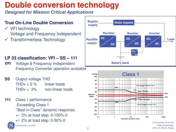 Double conversion technology