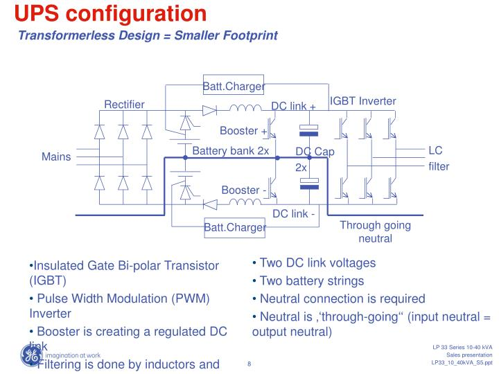 UPS configuration