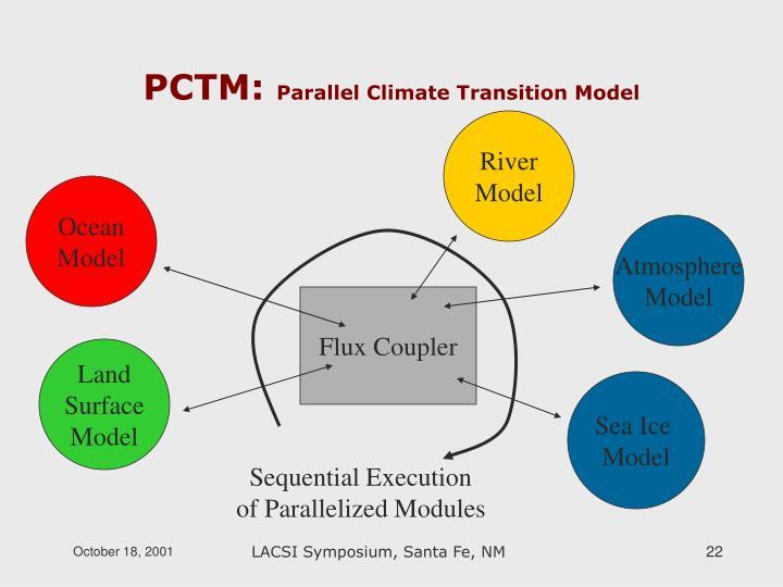PCTM: