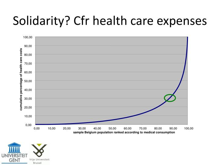 Solidarity? Cfr health care expenses