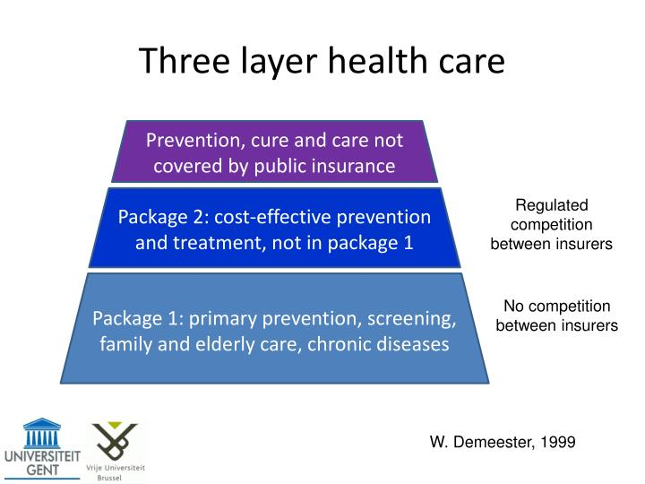 Three layer health care