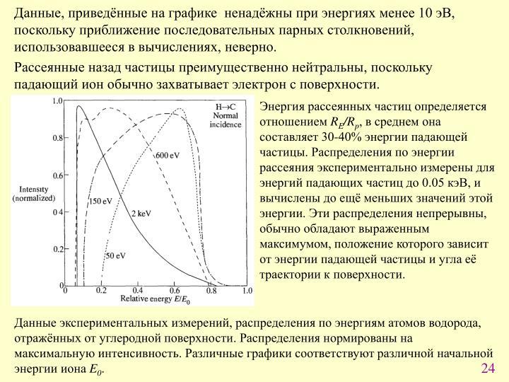 Данные, приведённые на графике  ненадёжны при энергиях менее 10 эВ, поскольку приближение последовательных парных столкновений, использовавшееся в вычислениях, неверно.