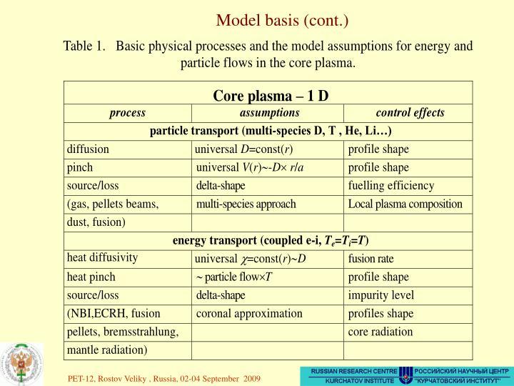 Model basis (cont.)