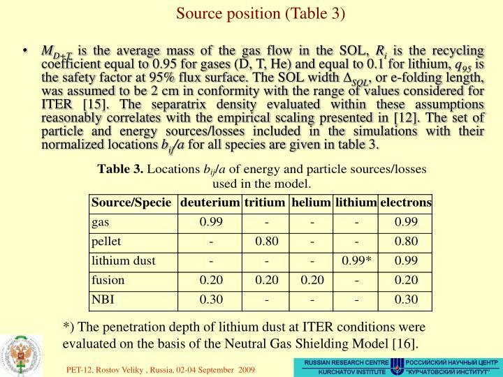 Source position (Table 3)