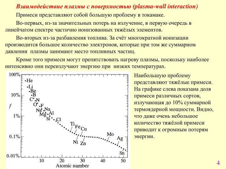 Взаимодействие плазмы с поверхностью (