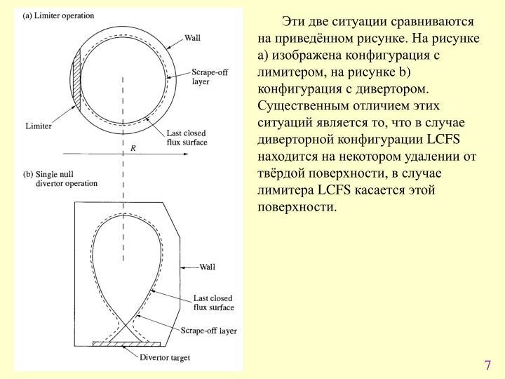 Эти две ситуации сравниваются на приведённом рисунке. На рисунке а) изображена конфигурация с лимитером, на рисунке