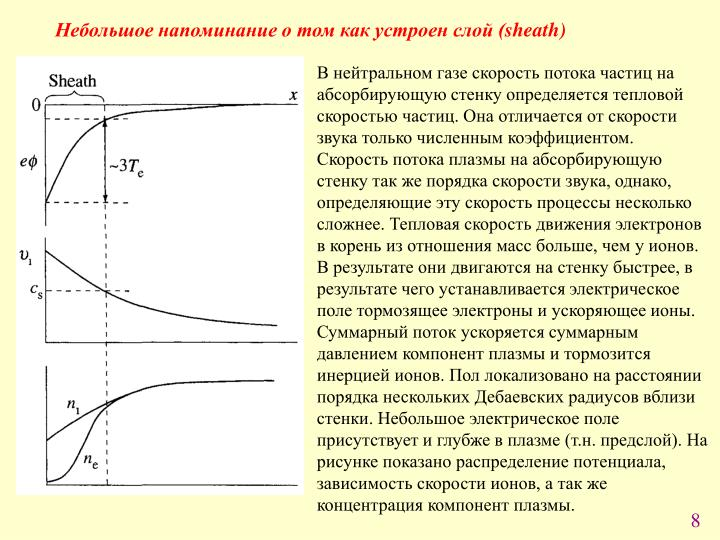 Небольшое напоминание о том как устроен слой (
