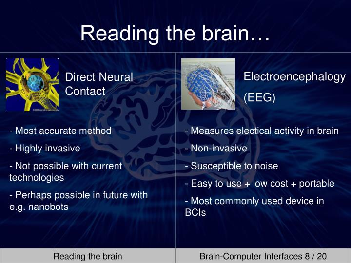 Reading the brain…