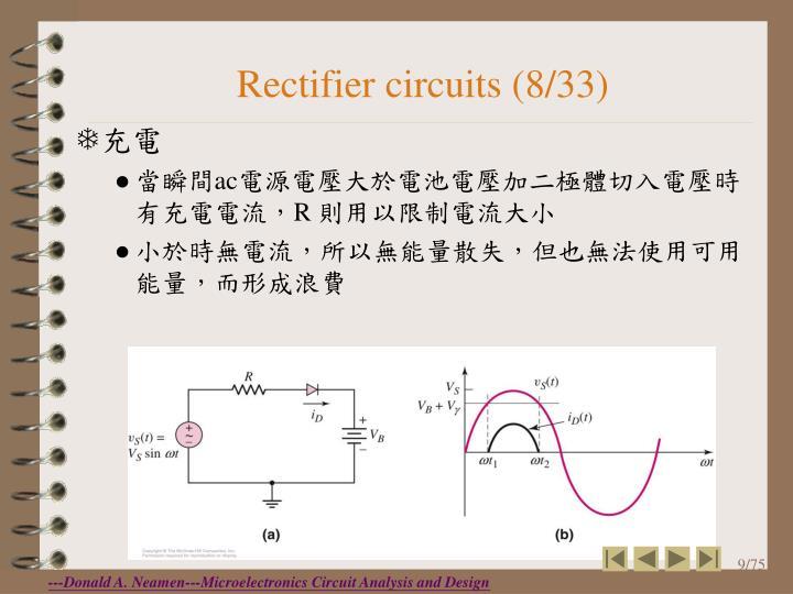 Rectifier circuits (8/33)
