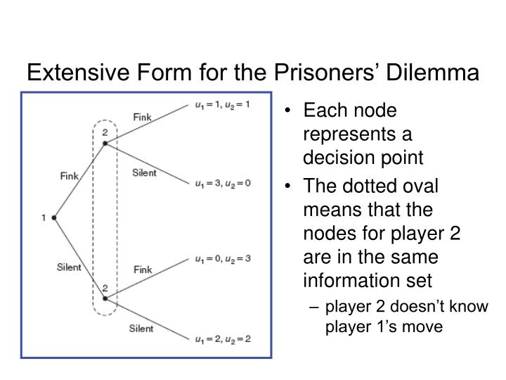 Extensive Form for the Prisoners' Dilemma