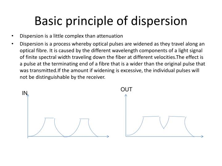 Basic principle of dispersion