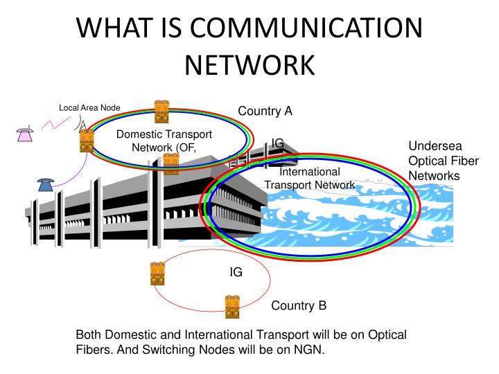 WHAT IS COMMUNICATION NETWORK