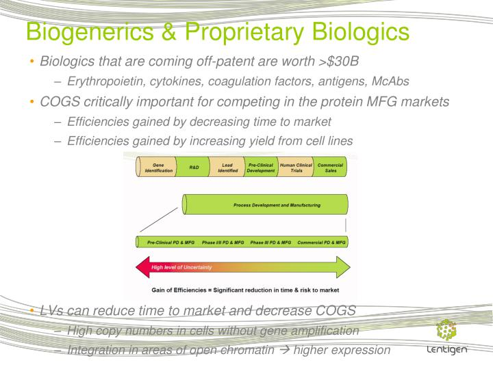 Biogenerics & Proprietary Biologics