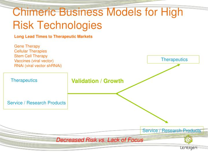 Chimeric Business Models for High Risk Technologies