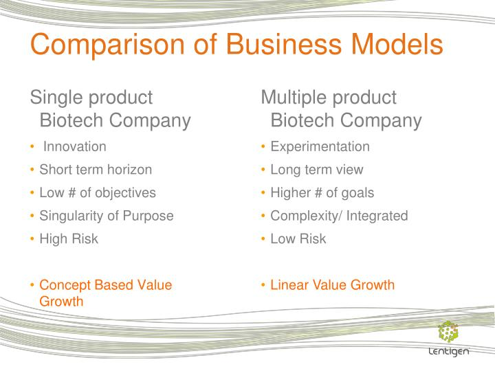 Comparison of Business Models
